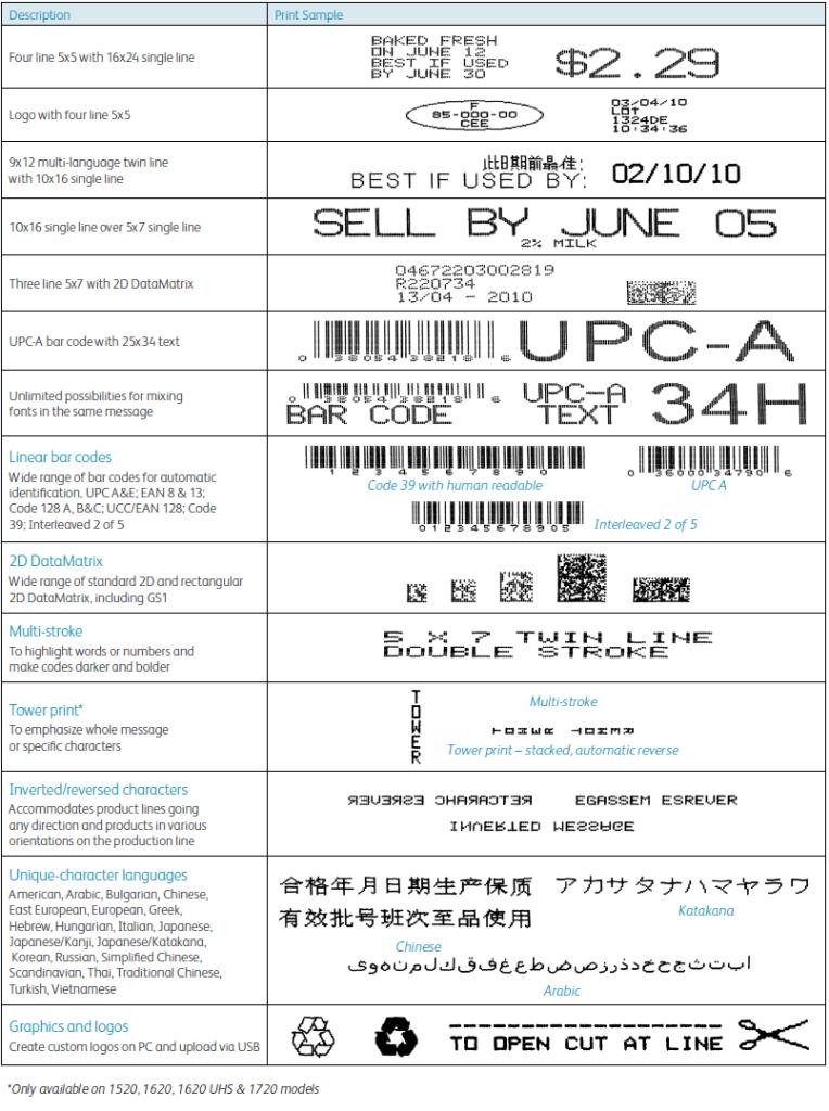 Inkjet Drucker Beispieldruck