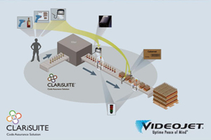 Videojet запускает систему защиты от ошибок маркировки Clarisuite Code Assurance