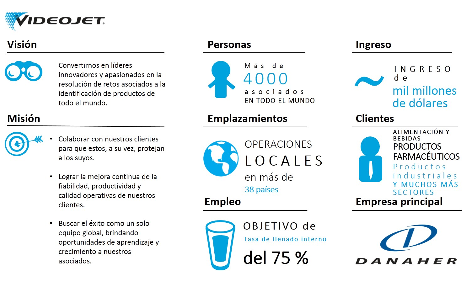 Careers-website-graphic-es-mx
