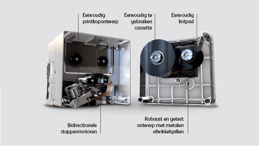 built-in-productivity-nl