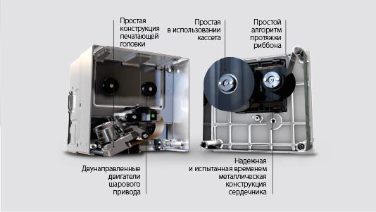 built-in-productivity-ru